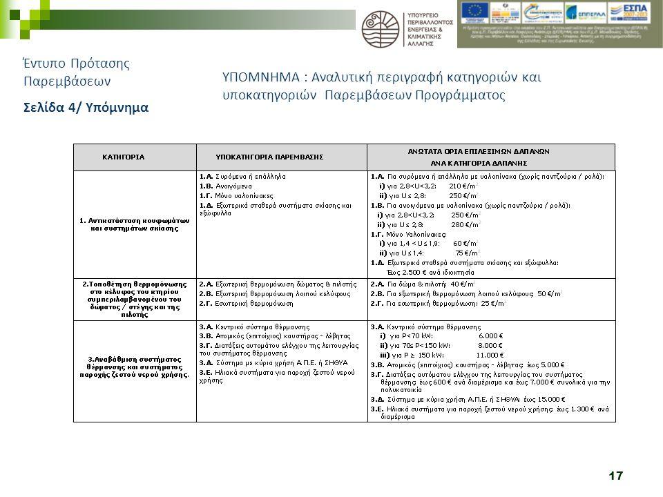 17 Έντυπο Πρότασης Παρεμβάσεων Σελίδα 4/ Υπόμνημα ΥΠΟΜΝΗΜΑ : Αναλυτική περιγραφή κατηγοριών και υποκατηγοριών Παρεμβάσεων Προγράμματος