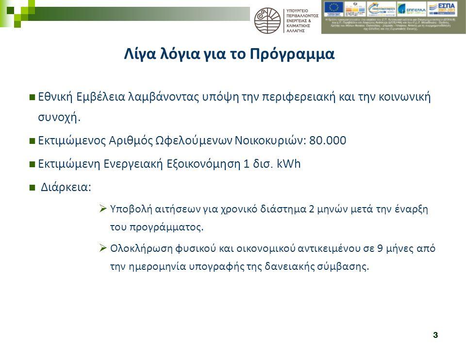 14 Έντυπο Πρότασης Παρεμβάσεων βάσει του ΠΕΑ …...../……..… για υλοποίηση στο πλαίσιο του Προγράμματος «Εξοικονόμηση κατ' οίκον» Στην περιγραφή προσδιορίζονται οι προδιαγραφές και τα τεχνικά και ενεργειακά χαρακτηριστικά των υλικών και των συστημάτων που απαιτούνται για τον υπολογισμό του ενεργειακού αποτελέσματος και τον έλεγχο της τήρησης των απαιτήσεων του προγράμματος από τον 2 ο ενεργειακό επιθεωρητή.