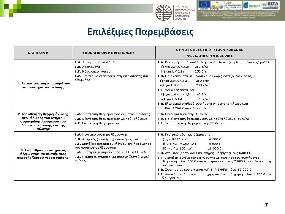 8 1 η Ενεργειακή Επιθεώρηση/ Πρόταση Παρεμβάσεων Αίτηση στην Τράπεζα Διερεύνηση Επιλεξιμότητας Συγκριτική Αξιολόγηση Υλοποίηση Παρεμβάσεων 2 η Ενεργειακή Επιθεώρηση Διαπίστωση Ολοκλήρωσης Έργου Εκταμίευση υπολοίπου Δανείου / Καταβολή Κινήτρων Πίνακες Κατάταξης – Υπαγωγή Αίτησης Διαδικασία Προγράμματος - Βήματα Υπογραφή Δανειακής Σύμβασης - Εκταμίευση προκαταβολής Προετοιμασία / Διερεύνηση Υπαγωγής