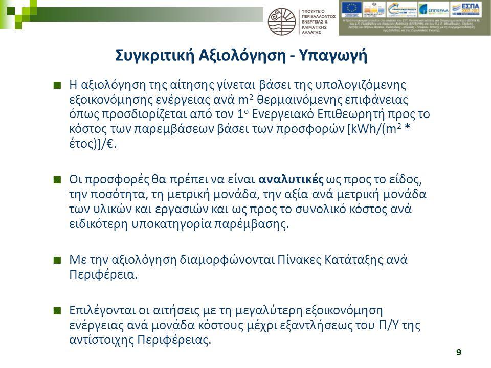 9 Συγκριτική Αξιολόγηση - Υπαγωγή Η αξιολόγηση της αίτησης γίνεται βάσει της υπολογιζόμενης εξοικονόμησης ενέργειας ανά m 2 θερμαινόμενης επιφάνειας όπως προσδιορίζεται από τον 1 ο Ενεργειακό Επιθεωρητή προς το κόστος των παρεμβάσεων βάσει των προσφορών [kWh/(m 2 * έτος)]/€.