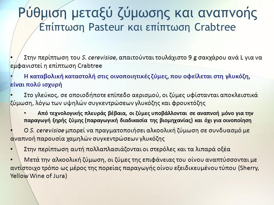 Στην περίπτωση του S. cerevisiae, απαιτούνται τουλάχιστο 9 g σακχάρου ανά L για να εμφανιστεί η επίπτωση Crabtree Η καταβολική καταστολή στις οινοποιη