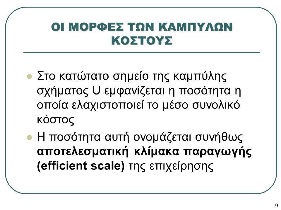 9 ΟΙ ΜΟΡΦΕΣ ΤΩΝ ΚΑΜΠΥΛΩΝ ΚΟΣΤΟΥΣ Στο κατώτατο σημείο της καμπύλης σχήματος U εμφανίζεται η ποσότητα η οποία ελαχιστοποιεί το μέσο συνολικό κόστος Η ποσότητα αυτή ονομάζεται συνήθως αποτελεσματική κλίμακα παραγωγής (efficient scale) της επιχείρησης