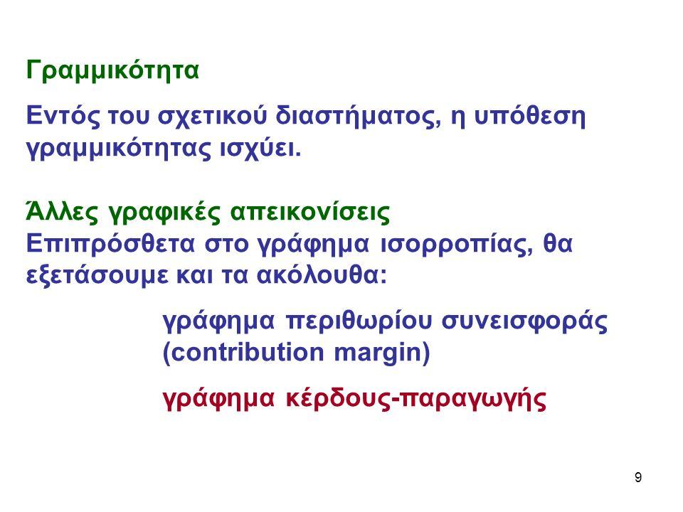 9 Γραμμικότητα Εντός του σχετικού διαστήματος, η υπόθεση γραμμικότητας ισχύει.