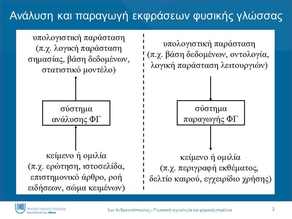 2 Ίων Ανδρουτσόπουλος – Γλωσσική τεχνολογία και ψηφιακή επιμέλεια Ανάλυση και παραγωγή εκφράσεων φυσικής γλώσσας