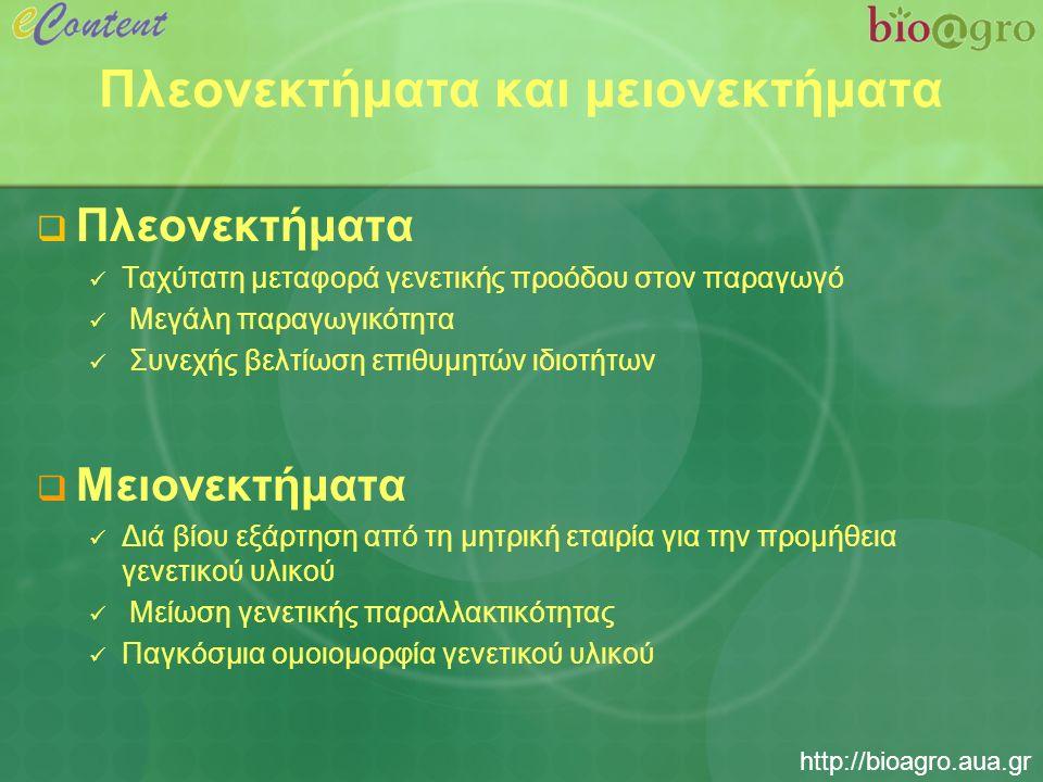 http://bioagro.aua.gr Πλεονεκτήματα και μειονεκτήματα  Πλεονεκτήματα Ταχύτατη μεταφορά γενετικής προόδου στον παραγωγό Μεγάλη παραγωγικότητα Συνεχής βελτίωση επιθυμητών ιδιοτήτων  Μειονεκτήματα Διά βίου εξάρτηση από τη μητρική εταιρία για την προμήθεια γενετικού υλικού Μείωση γενετικής παραλλακτικότητας Παγκόσμια ομοιομορφία γενετικού υλικού