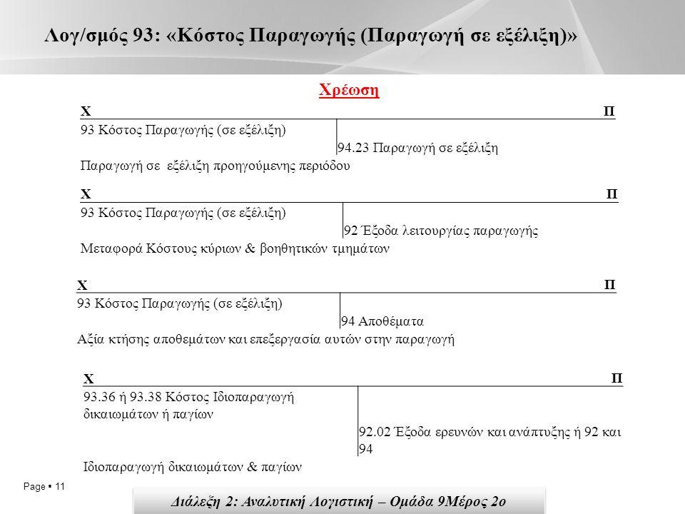 Page  11 Λογ/σμός 93: «Κόστος Παραγωγής (Παραγωγή σε εξέλιξη)» ΧΠ 93 Κόστος Παραγωγής (σε εξέλιξη) 92 Έξοδα λειτουργίας παραγωγής Μεταφορά Κόστους κύριων & βοηθητικών τμημάτων ΧΠ 93 Κόστος Παραγωγής (σε εξέλιξη) 94 Αποθέματα Αξία κτήσης αποθεμάτων και επεξεργασία αυτών στην παραγωγή ΧΠ 93 Κόστος Παραγωγής (σε εξέλιξη) 94.23 Παραγωγή σε εξέλιξη Παραγωγή σε εξέλιξη προηγούμενης περιόδου Χρέωση ΧΠ 93.36 ή 93.38 Κόστος Ιδιοπαραγωγή δικαιωμάτων ή παγίων 92.02 Έξοδα ερευνών και ανάπτυξης ή 92 και 94 Ιδιοπαραγωγή δικαιωμάτων & παγίων Διάλεξη 2: Αναλυτική Λογιστική – Ομάδα 9Μέρος 2ο