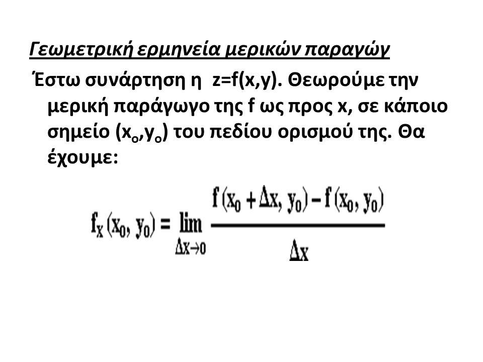 Γεωμετρική ερμηνεία μερικών παραγώγ Έστω συνάρτηση η z=f(x,y).