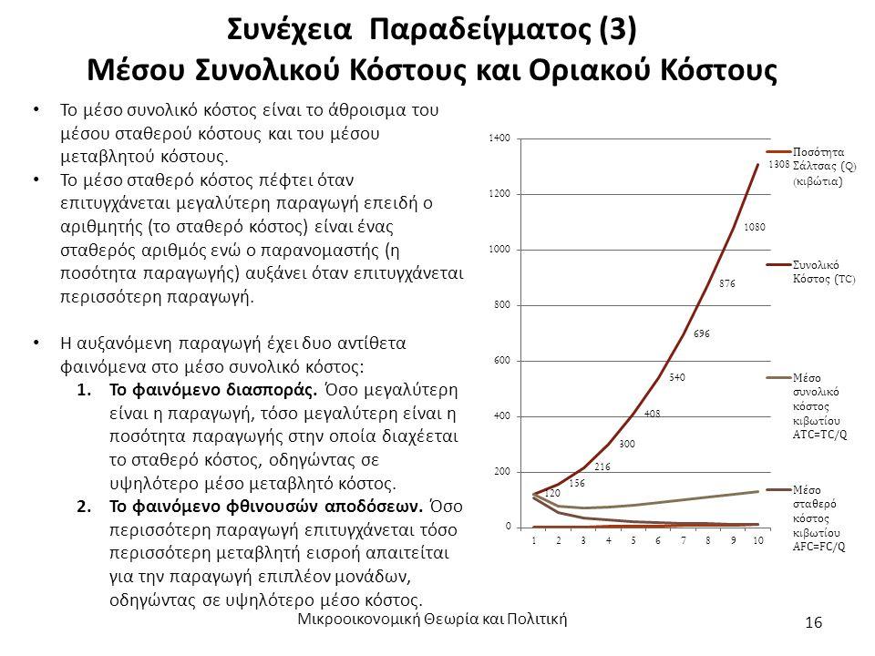 Συνέχεια Παραδείγματος (3) Μέσου Συνολικού Κόστους και Οριακού Κόστους Μικροοικονομική Θεωρία και Πολιτική 16 Το μέσο συνολικό κόστος είναι το άθροισμα του μέσου σταθερού κόστους και του μέσου μεταβλητού κόστους.
