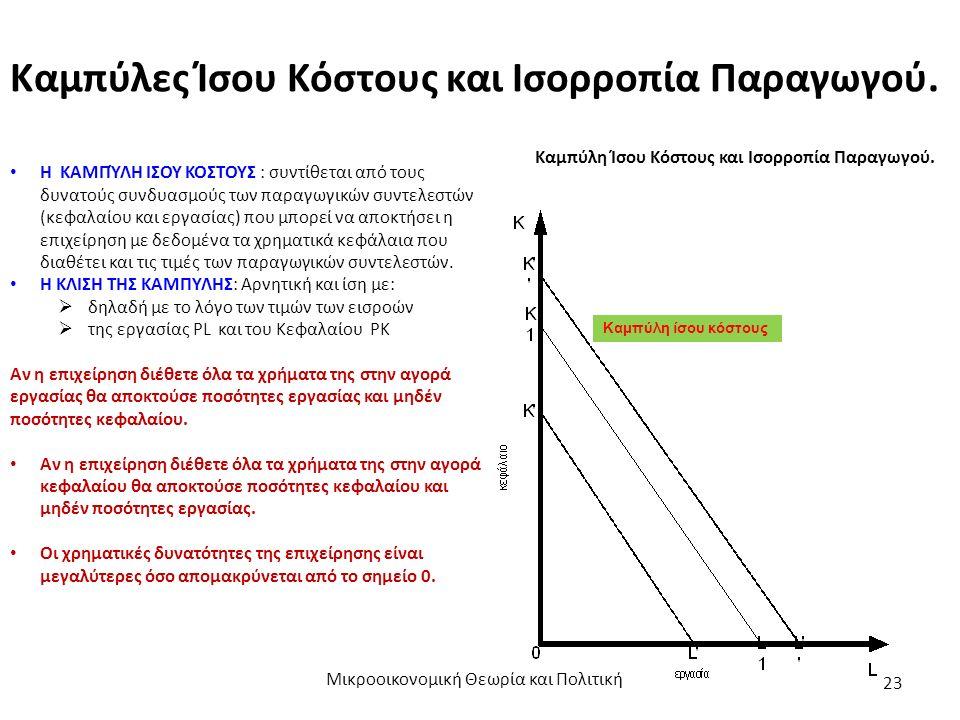 Καμπύλες Ίσου Κόστους και Ισορροπία Παραγωγού. Μικροοικονομική Θεωρία και Πολιτική 23 Η ΚΑΜΠΎΛΗ ΙΣΟΥ ΚΟΣΤΟΥΣ : συντίθεται από τους δυνατούς συνδυασμού