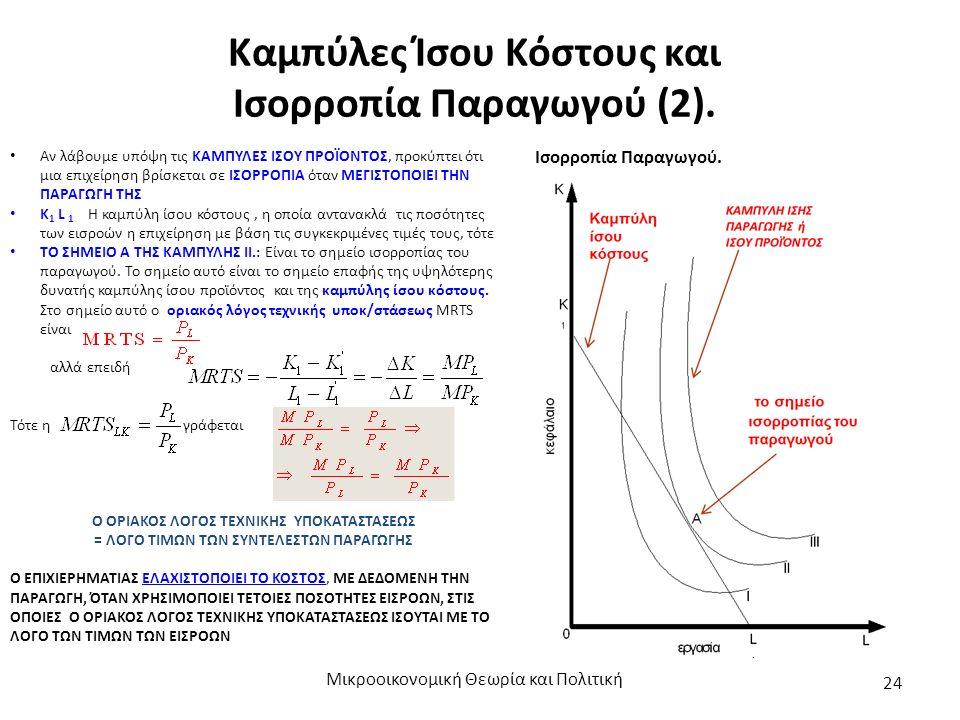 Καμπύλες Ίσου Κόστους και Ισορροπία Παραγωγού (2).