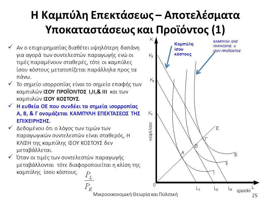 Η Καμπύλη Επεκτάσεως – Αποτελέσματα Υποκαταστάσεως και Προϊόντος (1) Μικροοικονομική Θεωρία και Πολιτική 25 Αν ο επιχειρηματίας διαθέτει υψηλότερη δαπάνη για αγορά των συντελεστών παραγωγής ενώ οι τιμές παραμένουν σταθερές, τότε οι καμπύλες ίσου κόστους μετατοπίζεται παράλληλα προς τα πάνω.
