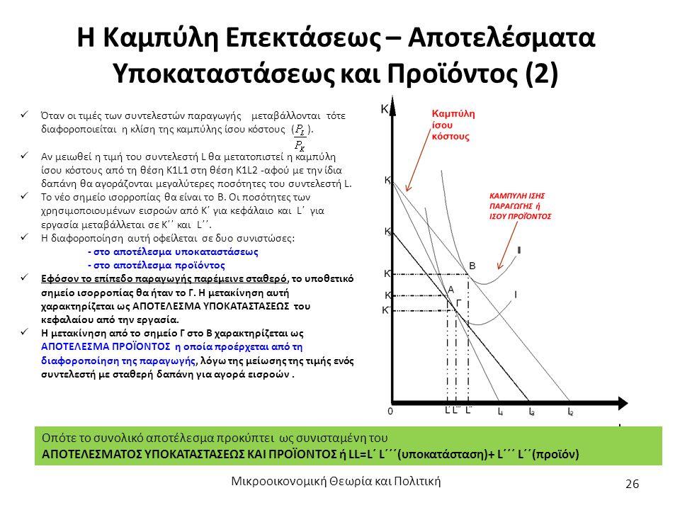 Η Καμπύλη Επεκτάσεως – Αποτελέσματα Υποκαταστάσεως και Προϊόντος (2) Μικροοικονομική Θεωρία και Πολιτική 26 Όταν οι τιμές των συντελεστών παραγωγής μεταβάλλονται τότε διαφοροποιείται η κλίση της καμπύλης ίσου κόστους ( ).