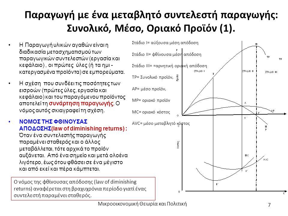 Παραγωγή με ένα μεταβλητό συντελεστή παραγωγής: Συνολικό, Μέσο, Οριακό Προϊόν (1).