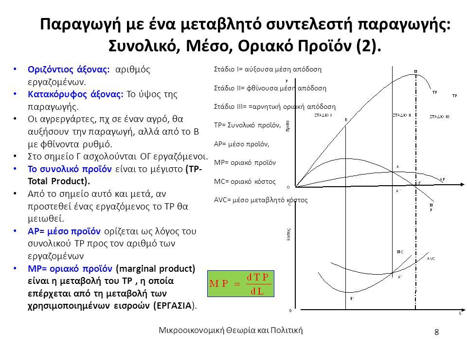 Παραγωγή με ένα μεταβλητό συντελεστή παραγωγής: Συνολικό, Μέσο, Οριακό Προϊόν (2). Μικροοικονομική Θεωρία και Πολιτική 8 Στάδιο Ι= αύξουσα μέση απόδοσ