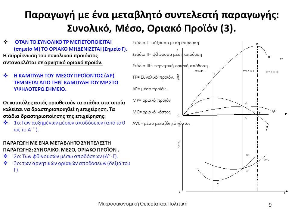Παραγωγή με ένα μεταβλητό συντελεστή παραγωγής: Συνολικό, Μέσο, Οριακό Προϊόν (3). Μικροοικονομική Θεωρία και Πολιτική 9 Στάδιο Ι= αύξουσα μέση απόδοσ