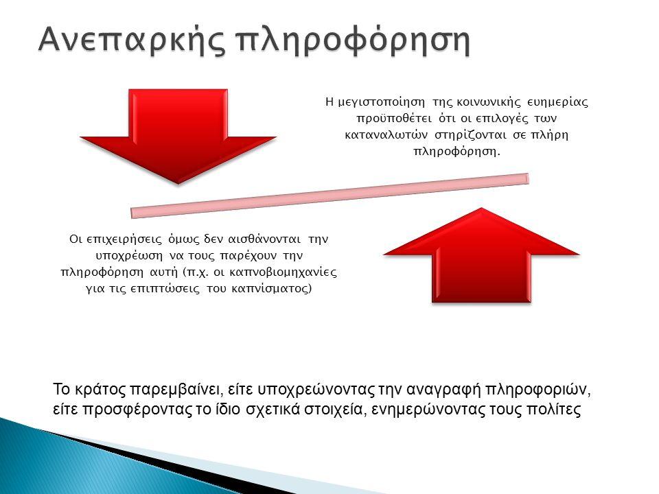 Οι επιχειρήσεις όμως δεν αισθάνονται την υποχρέωση να τους παρέχουν την πληροφόρηση αυτή (π.χ. οι καπνοβιομηχανίες για τις επιπτώσεις του καπνίσματος)