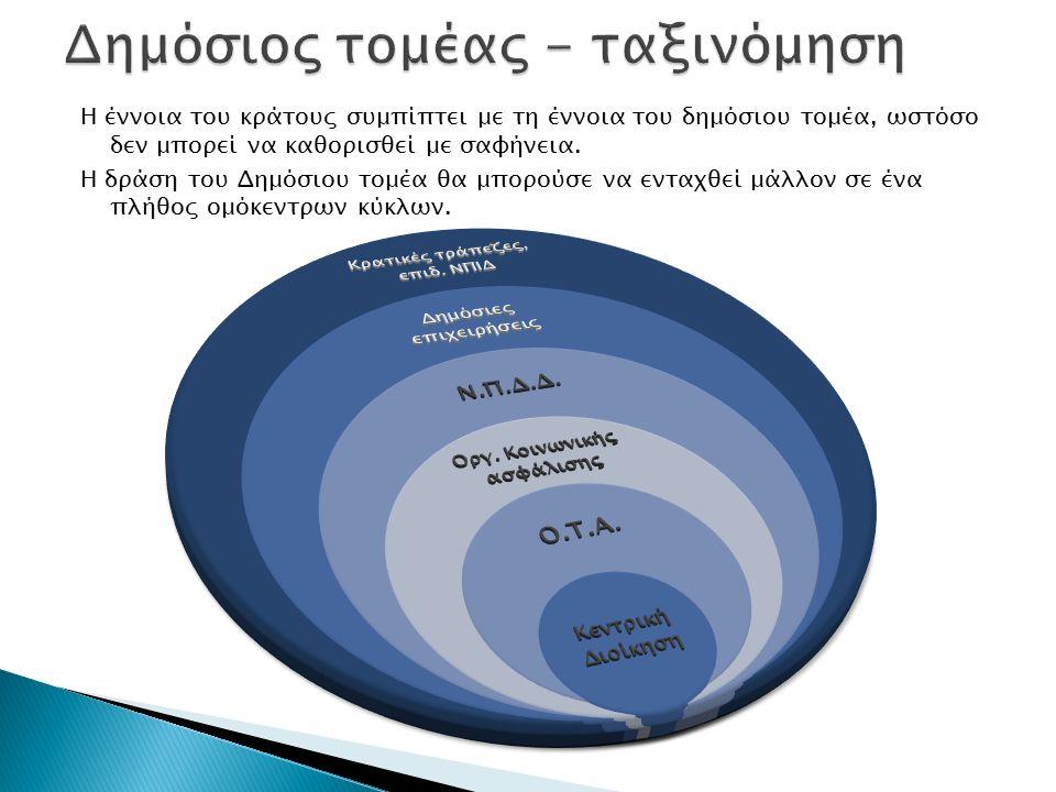 Η έννοια του κράτους συμπίπτει με τη έννοια του δημόσιου τομέα, ωστόσο δεν μπορεί να καθορισθεί με σαφήνεια.