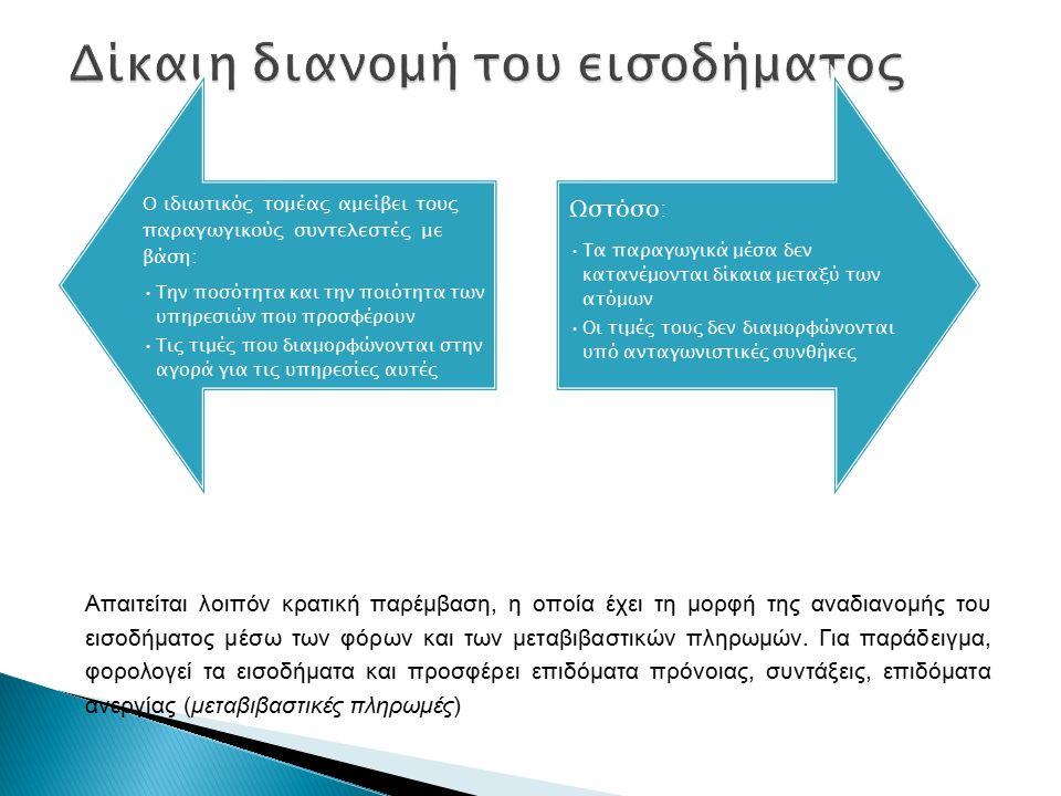 Ο ιδιωτικός τομέας αμείβει τους παραγωγικούς συντελεστές με βάση: Την ποσότητα και την ποιότητα των υπηρεσιών που προσφέρουν Τις τιμές που διαμορφώνον
