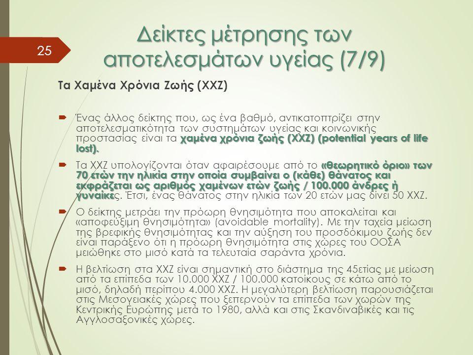 Δείκτες μέτρησης των αποτελεσμάτων υγείας (7/9) Τα Χαμένα Χρόνια Ζωής (ΧΧΖ) χαμένα χρόνια ζωής (ΧΧΖ) (potential years of life lost).