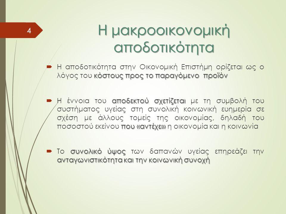 Η μακροοικονομική αποδοτικότητα κόστους προς το παραγόμενο προϊόν  Η αποδοτικότητα στην Οικονομική Επιστήμη ορίζεται ως ο λόγος του κόστους προς το παραγόμενο προϊόν αποδεκτού σχετίζεται που «αντέχει»  Η έννοια του αποδεκτού σχετίζεται με τη συμβολή του συστήματος υγείας στη συνολική κοινωνική ευημερία σε σχέση με άλλους τομείς της οικονομίας, δηλαδή του ποσοστού εκείνου που «αντέχει» η οικονομία και η κοινωνία συνολικό ύψος ανταγωνιστικότητα και την κοινωνική συνοχή  Το συνολικό ύψος των δαπανών υγείας επηρεάζει την ανταγωνιστικότητα και την κοινωνική συνοχή 4