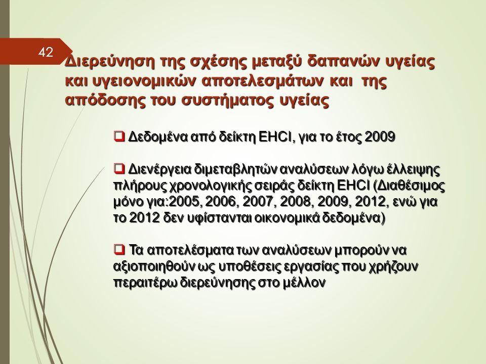 42 Διερεύνηση της σχέσης μεταξύ δαπανών υγείας και υγειονομικών αποτελεσμάτων και της απόδοσης του συστήματος υγείας  Δεδομένα από δείκτη ΕHCI, για το έτος 2009  Διενέργεια διμεταβλητών αναλύσεων λόγω έλλειψης πλήρους χρονολογικής σειράς δείκτη ΕHCI (Διαθέσιμος μόνο για:2005, 2006, 2007, 2008, 2009, 2012, ενώ για το 2012 δεν υφίστανται οικονομικά δεδομένα)  Τα αποτελέσματα των αναλύσεων μπορούν να αξιοποιηθούν ως υποθέσεις εργασίας που χρήζουν περαιτέρω διερεύνησης στο μέλλον