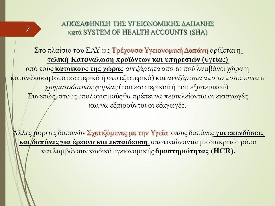 7 ΑΠΟΣΑΦΗΝΙΣΗ ΤΗΣ ΥΓΕΙΟΝΟΜΙΚΗΣ ΔΑΠΑΝΗΣ κατά SYSTEM OF HEALTH ACCOUNTS (SHA) Τρέχουσα Υγειονομική Δαπάνη Στο πλαίσιο του ΣΛΥ ως Τρέχουσα Υγειονομική Δαπάνη ορίζεται η τελική Κατανάλωση προϊόντων και υπηρεσιών (υγείας) από τους κατοίκους της χώρας ανεξάρτητα από το πού λαμβάνει χώρα η κατανάλωση (στο εσωτερικό ή στο εξωτερικό) και ανεξάρτητα από το ποιος είναι ο χρηματοδοτικός φορέας (του εσωτερικού ή του εξωτερικού).