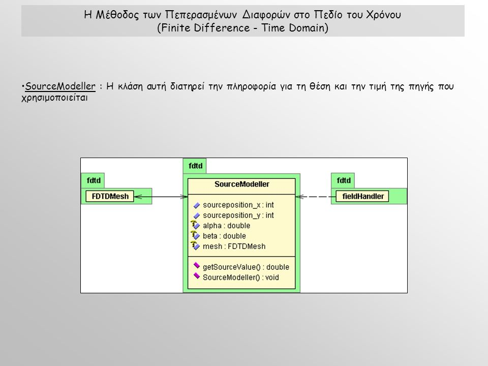 SourceModeller : Η κλάση αυτή διατηρεί την πληροφορία για τη θέση και την τιμή της πηγής που χρησιμοποιείται Η Μέθοδος των Πεπερασμένων Διαφορών στο Πεδίο του Χρόνου (Finite Difference - Time Domain)