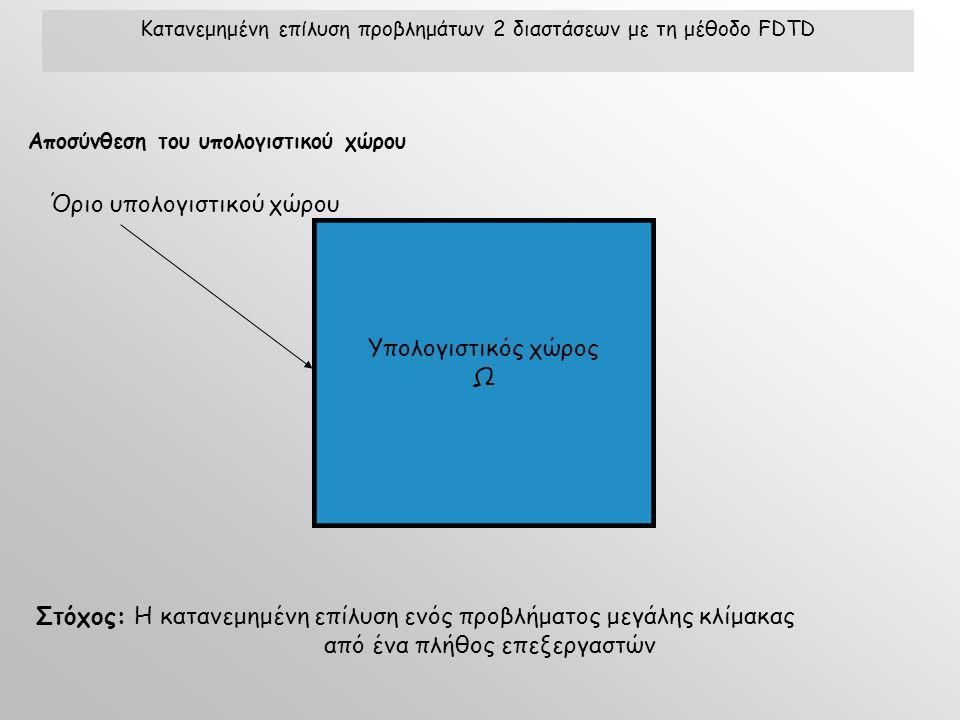 Αποσύνθεση του υπολογιστικού χώρου Όριο υπολογιστικού χώρου Στόχος: H κατανεμημένη επίλυση ενός προβλήματος μεγάλης κλίμακας από ένα πλήθος επεξεργαστών Υπολογιστικός χώρος Ω
