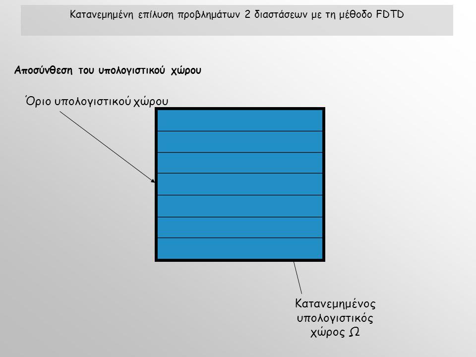Κατανεμημένη επίλυση προβλημάτων 2 διαστάσεων με τη μέθοδο FDTD Κατανεμημένος υπολογιστικός χώρος Ω Ω1Ω1 Ω2Ω2 Ω3Ω3 Ω4Ω4 ΩnΩn Αποσύνθεση του υπολογιστικού χώρου Όριο υπολογιστικού χώρου