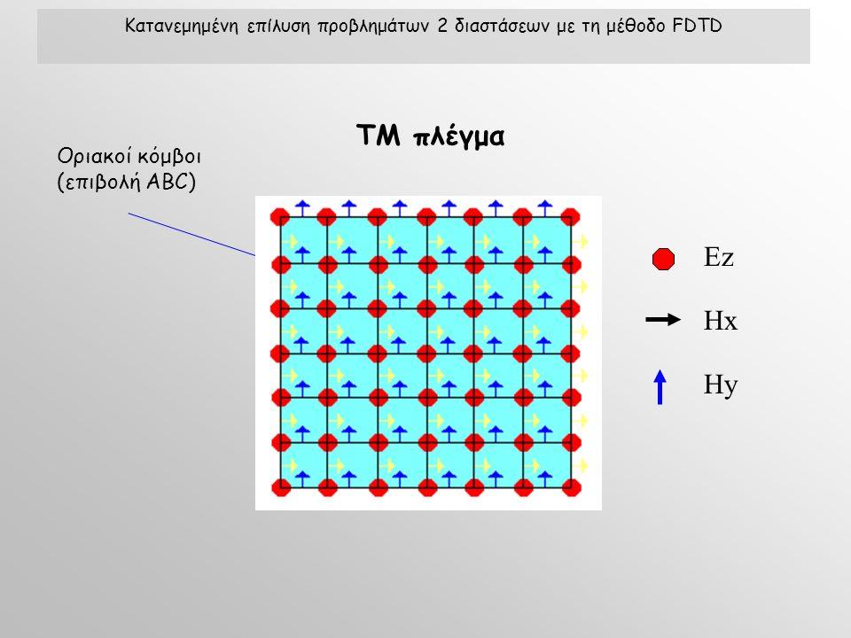 Κατανεμημένη επίλυση προβλημάτων 2 διαστάσεων με τη μέθοδο FDTD ΕzΕz Hx Hy Οριακοί κόμβοι (επιβολή ABC) TM πλέγμα