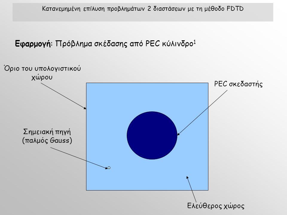 Κατανεμημένη επίλυση προβλημάτων 2 διαστάσεων με τη μέθοδο FDTD Εφαρμογή: Πρόβλημα σκέδασης από PEC κύλινδρο 1 PEC σκεδαστής Ελεύθερος χώρος Σημειακή πηγή (παλμός Gauss) Όριο του υπολογιστικού χώρου