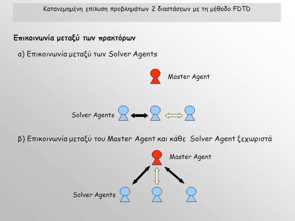 α) Επικοινωνία μεταξύ των Solver Agents β) Επικοινωνία μεταξύ του Master Agent και κάθε Solver Agent ξεχωριστά Κατανεμημένη επίλυση προβλημάτων 2 διαστάσεων με τη μέθοδο FDTD Επικοινωνία μεταξύ των πρακτόρων Master Agent Solver Agents Master Agent Solver Agents