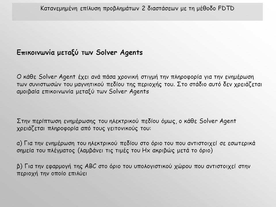 Επικοινωνία μεταξύ των Solver Agents Ο κάθε Solver Agent έχει ανά πάσα χρονική στιγμή την πληροφορία για την ενημέρωση των συνιστωσών του μαγνητικού πεδίου της περιοχής του.