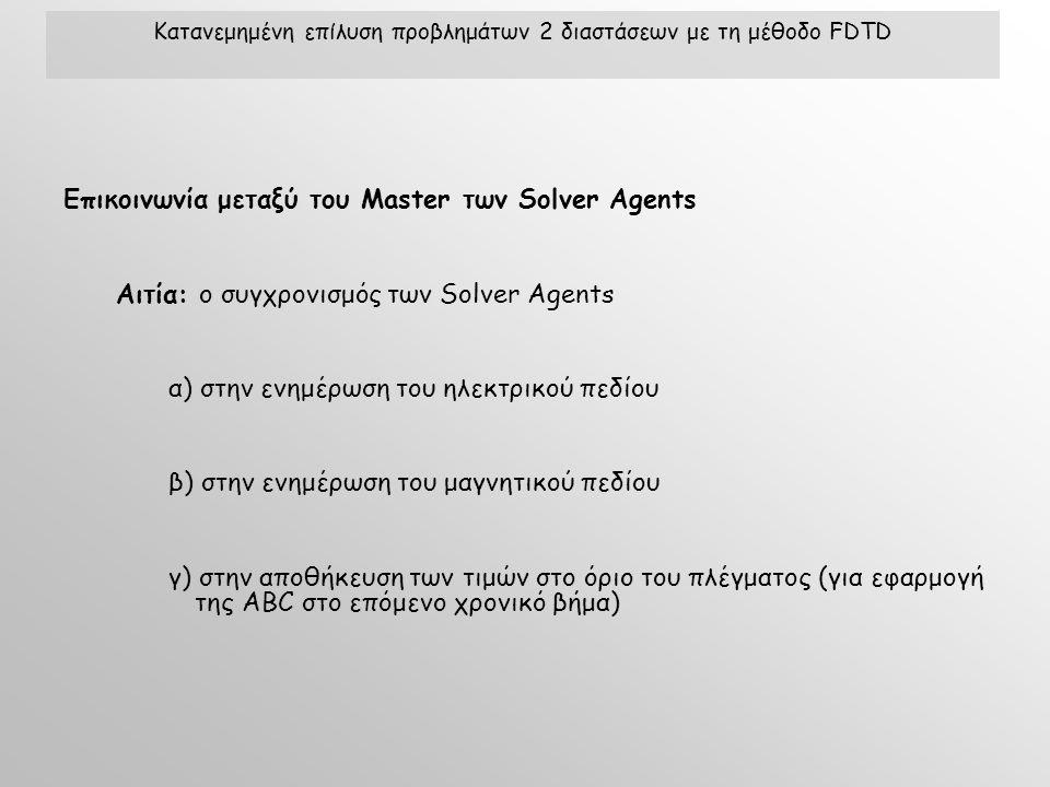 Επικοινωνία μεταξύ του Master των Solver Agents Αιτία: ο συγχρονισμός των Solver Agents α) στην ενημέρωση του ηλεκτρικού πεδίου β) στην ενημέρωση του μαγνητικού πεδίου γ) στην αποθήκευση των τιμών στο όριο του πλέγματος (για εφαρμογή της ABC στο επόμενο χρονικό βήμα) Κατανεμημένη επίλυση προβλημάτων 2 διαστάσεων με τη μέθοδο FDTD
