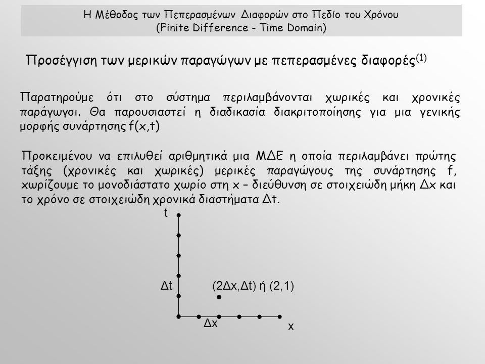 Η Μέθοδος των Πεπερασμένων Διαφορών στο Πεδίο του Χρόνου (Finite Difference - Time Domain) Προσέγγιση των μερικών παραγώγων με πεπερασμένες διαφορές (1) Παρατηρούμε ότι στο σύστημα περιλαμβάνονται χωρικές και χρονικές παράγωγοι.