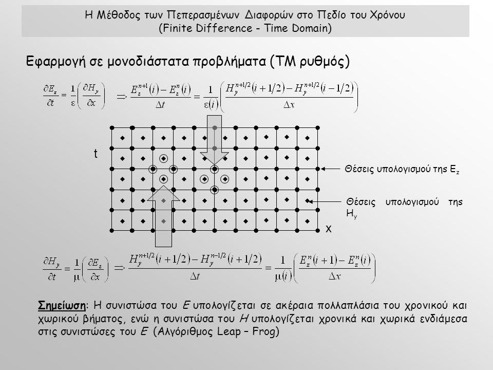 Η Μέθοδος των Πεπερασμένων Διαφορών στο Πεδίο του Χρόνου (Finite Difference - Time Domain) Εφαρμογή σε μονοδιάστατα προβλήματα (ΤΜ ρυθμός) x t Θέσεις υπολογισμού τηs Ε z Θέσεις υπολογισμού τηs H y Σημείωση: Η συνιστώσα του Ε υπολογίζεται σε ακέραια πολλαπλάσια του χρονικού και χωρικού βήματος, ενώ η συνιστώσα του Η υπολογίζεται χρονικά και χωρικά ενδιάμεσα στις συνιστώσες του Ε (Αλγόριθμος Leap – Frog)