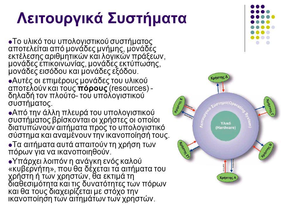 Λειτουργικά Συστήματα Το υλικό του υπολογιστικού συστήματος αποτελείται από μονάδες μνήμης, μονάδες εκτέλεσης αριθμητικών και λογικών πράξεων, μονάδες επικοινωνίας, μονάδες εκτύπωσης, μονάδες εισόδου και μονάδες εξόδου.