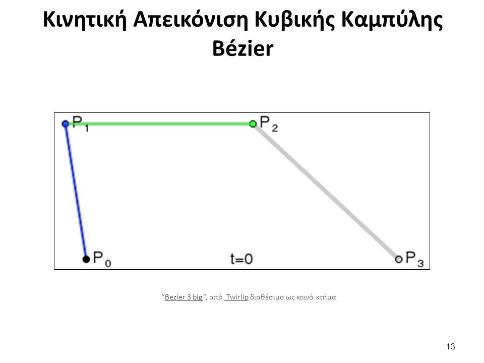 Κινητική Απεικόνιση Κυβικής Καμπύλης Bézier 13 Bezier 3 big , από Twirlip διαθέσιμο ως κοινό κτήμαBezier 3 big Twirlip