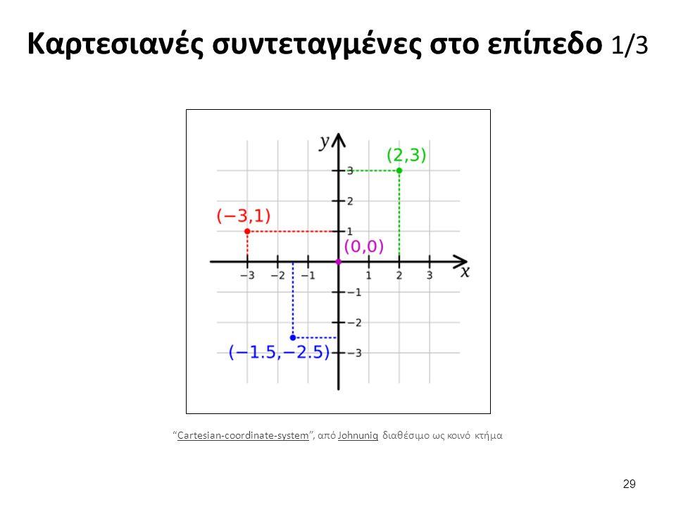 29 Καρτεσιανές συντεταγμένες στο επίπεδο 1/3 Cartesian-coordinate-system , από Johnuniq διαθέσιμο ως κοινό κτήμαCartesian-coordinate-systemJohnuniq