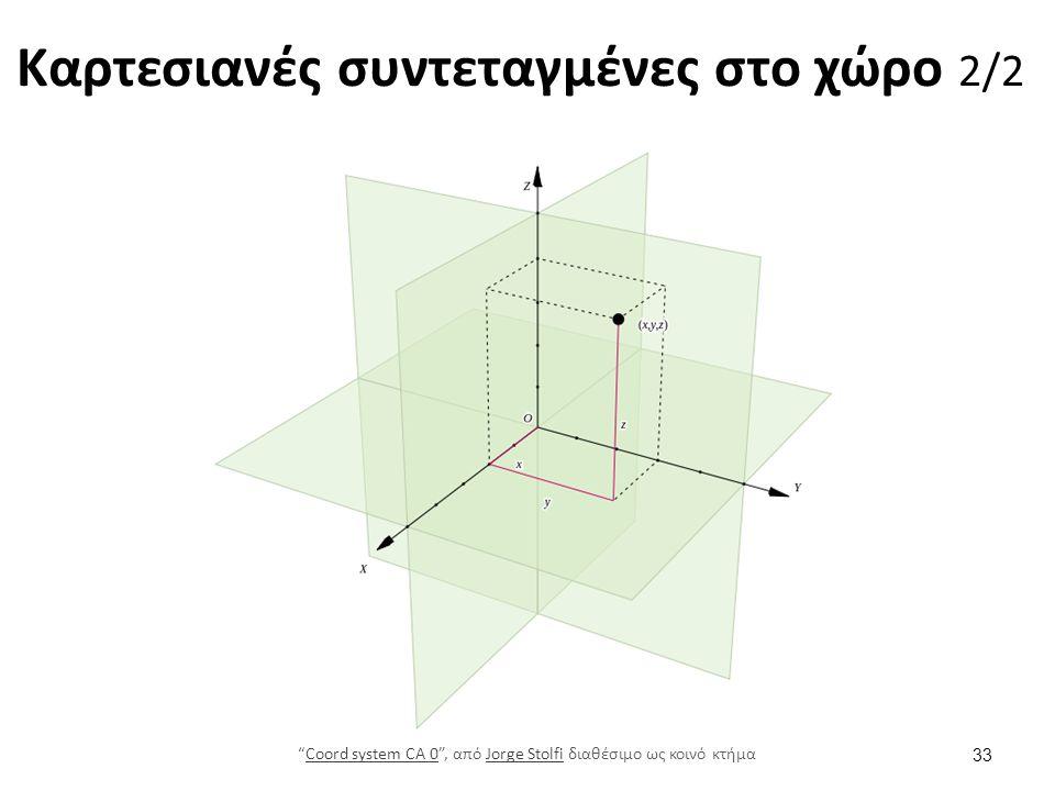33 Καρτεσιανές συντεταγμένες στο χώρο 2/2 Coord system CA 0 , από Jorge Stolfi διαθέσιμο ως κοινό κτήμαCoord system CA 0Jorge Stolfi