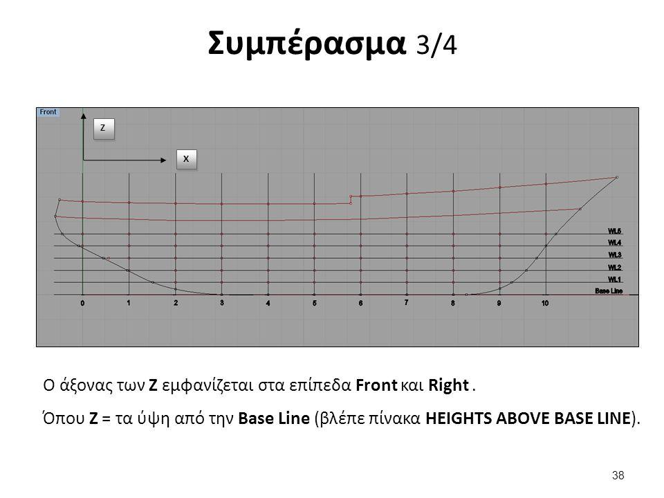 Z Z X X Ο άξονας των Ζ εμφανίζεται στα επίπεδα Front και Right.