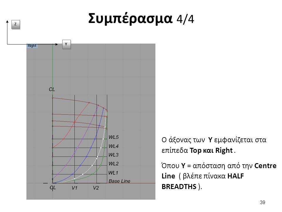 Συμπέρασμα 4/4 Z Z Y Y Ο άξονας των Υ εμφανίζεται στα επίπεδα Top και Right.