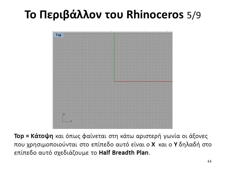 Το Περιβάλλον του Rhinoceros 5/9 Top = Κάτοψη και όπως φαίνεται στη κάτω αριστερή γωνία οι άξονες που χρησιμοποιούνται στο επίπεδο αυτό είναι ο X και ο Υ δηλαδή στο επίπεδο αυτό σχεδιάζουμε το Half Breadth Plan.