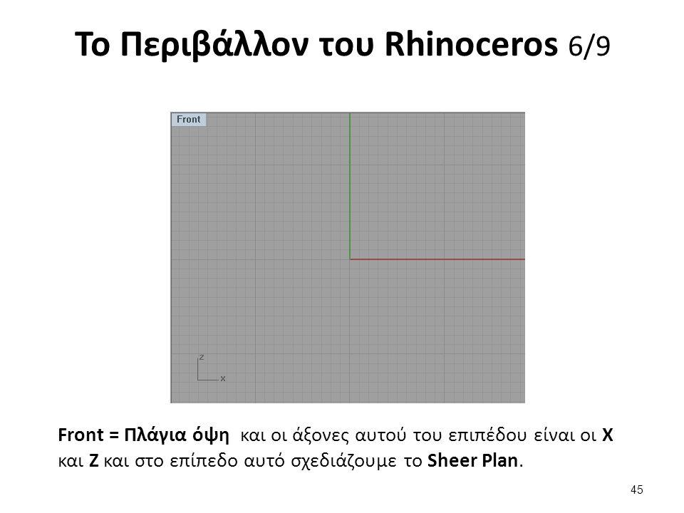 Το Περιβάλλον του Rhinoceros 6/9 Front = Πλάγια όψη και οι άξονες αυτού του επιπέδου είναι οι X και Ζ και στο επίπεδο αυτό σχεδιάζουμε το Sheer Plan.