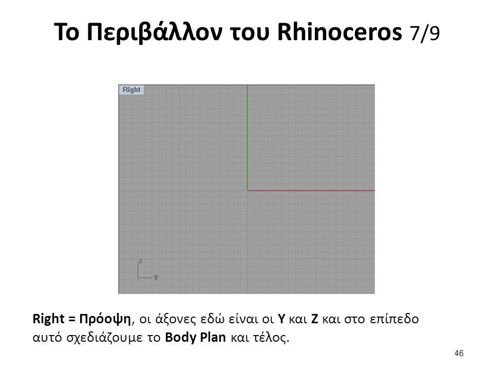 Το Περιβάλλον του Rhinoceros 7/9 Right = Πρόοψη, οι άξονες εδώ είναι οι Υ και Ζ και στο επίπεδο αυτό σχεδιάζουμε το Body Plan και τέλος.