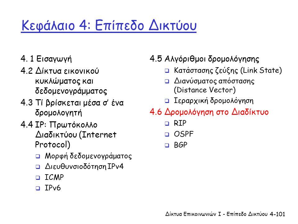 4-101 Κεφάλαιο 4: Επίπεδο Δικτύου 4.