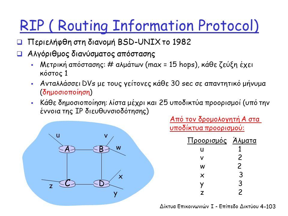 4-103 RIP ( Routing Information Protocol)  Περιελήφθη στη διανομή BSD-UNIX το 1982  Αλγόριθμος διανύσματος απόστασης  Μετρική απόστασης: # αλμάτων (max = 15 hops), κάθε ζεύξη έχει κόστος 1  Ανταλλάσσει DVs με τους γείτονες κάθε 30 sec σε απαντητικό μήνυμα (δημοσιοποίηση)  Κάθε δημοσιοποίηση: λίστα μέχρι και 25 υποδικτύα προορισμοί (υπό την έννοια της IP διευθυνσιοδότησης) D C BA u v w x y z Προορισμός Άλματα u 1 v 2 w 2 x 3 y 3 z 2 Από τον δρομολογητή A στα υποδίκτυα προορισμού: Δίκτυα Επικοινωνιών Ι - Επίπεδο Δικτύου