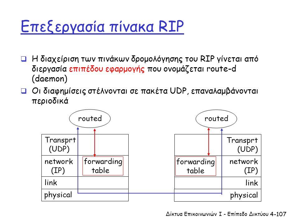 4-107 Επεξεργασία πίνακα RIP  Η διαχείριση των πινάκων δρομολόγησης του RIP γίνεται από διεργασία επιπέδου εφαρμογής που ονομάζεται route-d (daemon)  Οι διαφημίσεις στέλνονται σε πακέτα UDP, επαναλαμβάνονται περιοδικά physical link network forwarding (IP) table Transprt (UDP) routed physical link network (IP) Transprt (UDP) routed forwarding table Δίκτυα Επικοινωνιών Ι - Επίπεδο Δικτύου