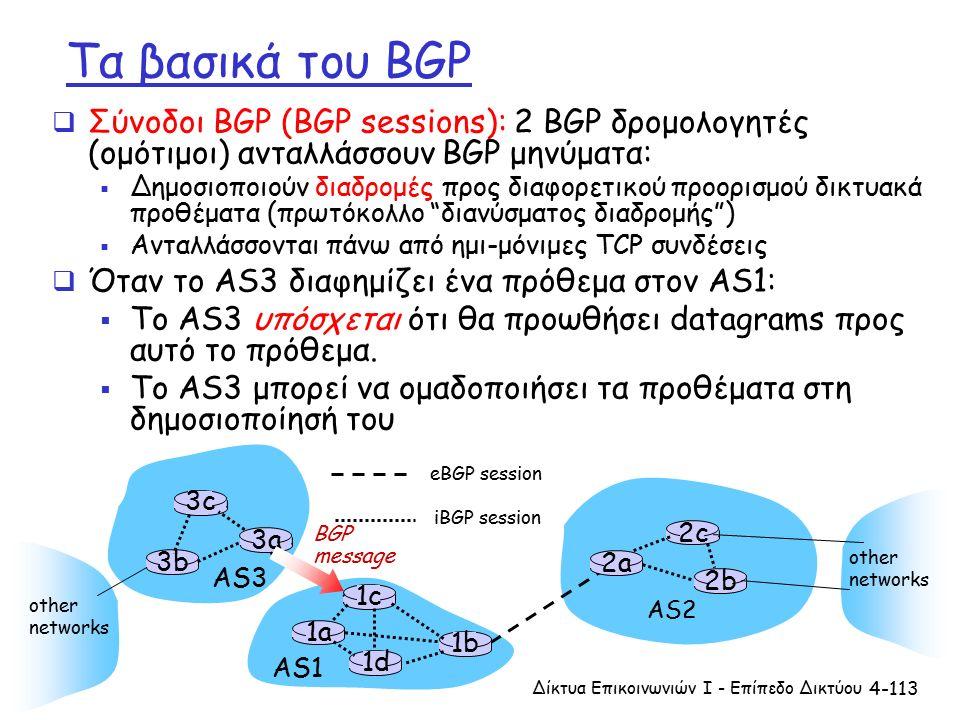 4-113 Τα βασικά του BGP  Σύνοδοι BGP (BGP sessions): 2 BGP δρομολογητές (ομότιμοι) ανταλλάσσουν BGP μηνύματα:  Δημοσιοποιούν διαδρομές προς διαφορετικού προορισμού δικτυακά προθέματα (πρωτόκολλο διανύσματος διαδρομής )  Ανταλλάσσονται πάνω από ημι-μόνιμες TCP συνδέσεις  Όταν το AS3 διαφημίζει ένα πρόθεμα στον AS1:  Το AS3 υπόσχεται ότι θα προωθήσει datagrams προς αυτό το πρόθεμα.