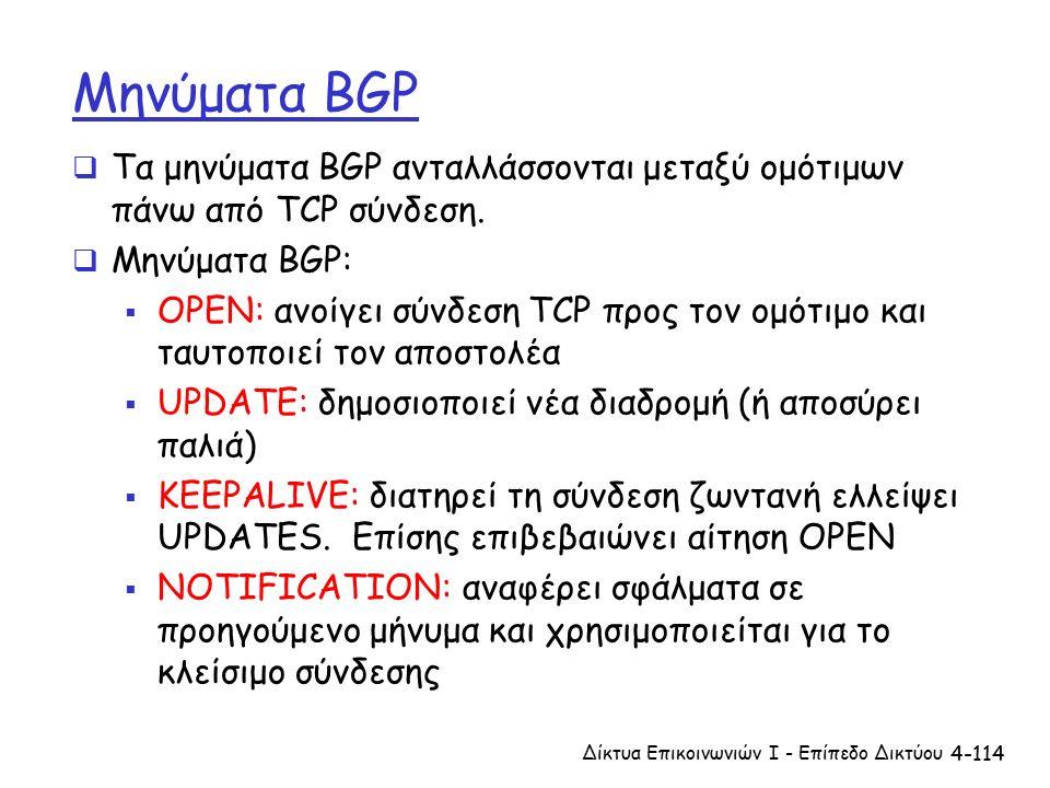4-114 Μηνύματα BGP  Τα μηνύματα BGP ανταλλάσσονται μεταξύ ομότιμων πάνω από TCP σύνδεση.